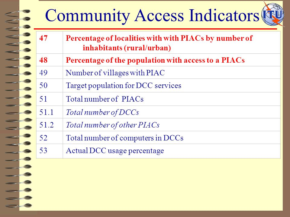Community Access Indicators 47Percentage of localities with with PIACs by number of inhabitants (rural/urban) 48Percentage of the population with access to a PIACs 49Number of villages with PIAC 50Target population for DCC services 51Total number of PIACs 51.1Total number of DCCs 51.2Total number of other PIACs 52Total number of computers in DCCs 53Actual DCC usage percentage