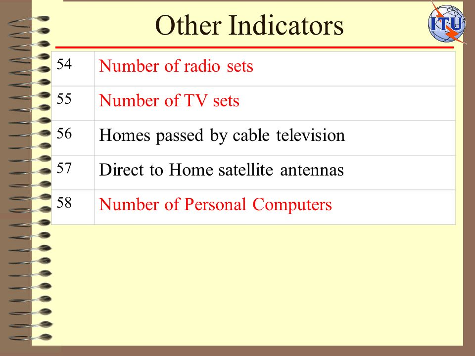 Other Indicators 54 Number of radio sets 55 Number of TV sets 56 Homes passed by cable television 57 Direct to Home satellite antennas 58 Number of Personal Computers