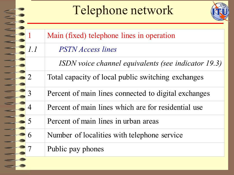 8 Mobile cellular telephone subscribers 8.1 Mobile cellular subscribers: prepaid 9 Digital mobile cellular subscribers 9.1High-speed mobile subscribers 9.1.1GPRS subscribers 9.1.2CDMA2000 1x subscribers 9.1.3WCDMA subscribers 9.1.4CDMA2000 EV-DO subscribers 9.2SMS users 10Mobile multimedia subscribers/users* 10.1MMS users 10.2WAP users 10.3Mobile Internet users (i.e., accessing Internet from PC using mobile network) 11.1Percent coverage of mobile cellular network (land area) 11.2Percent coverage of mobile cellular network (population) Disaggregated by network (e.g., 1G, 2G, 3G?) Mobile cellular indicators * If subscribers, then should only include those using in last month.