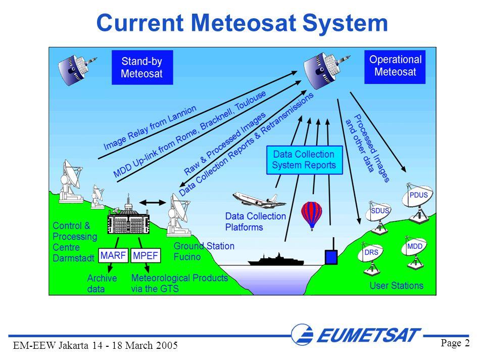 Page 2 EM-EEW Jakarta 14 - 18 March 2005 Current Meteosat System