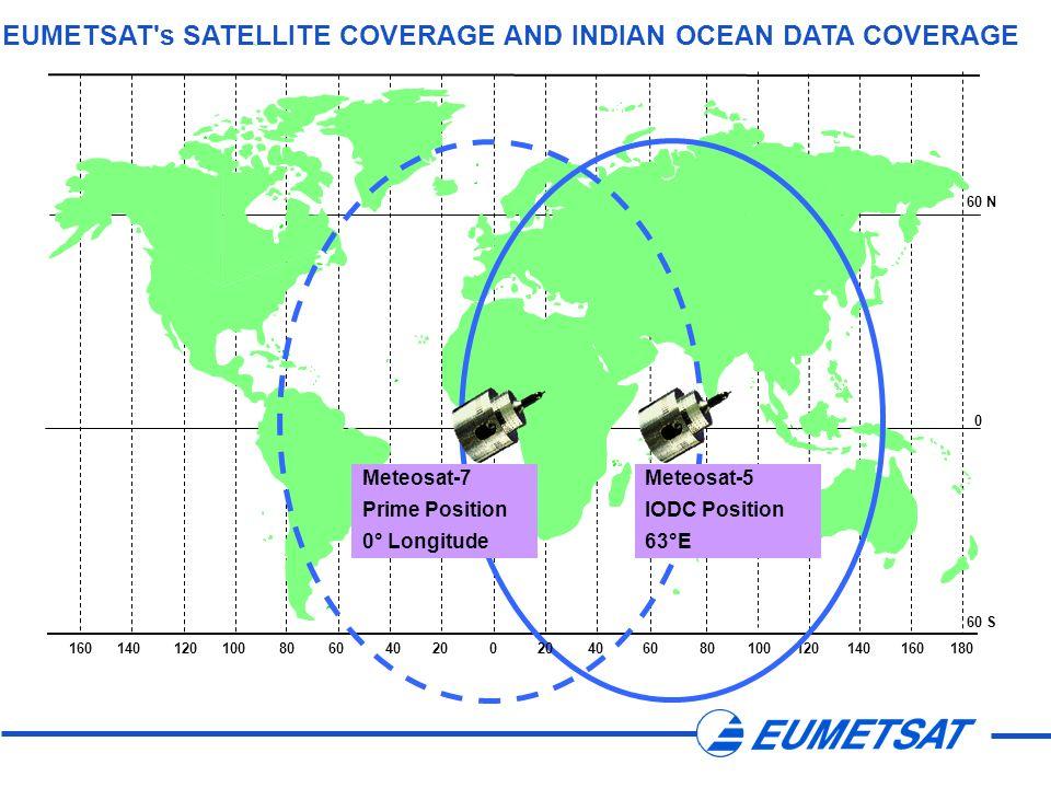 EUMETSAT's SATELLITE COVERAGE AND INDIAN OCEAN DATA COVERAGE 04060 80 1001201401601802040608010012014016020 60 S 0 60 N Meteosat-7 Prime Position 0° L