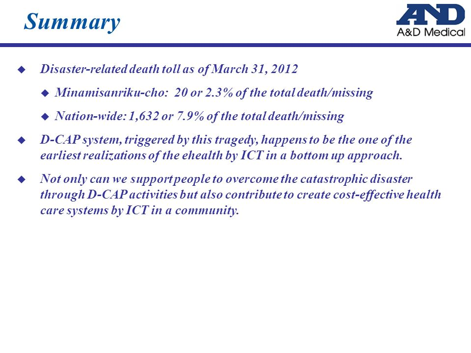 Summary Disaster-related death toll as of March 31, 2012 Minamisanriku-cho: 20 or 2.3% of the total death/missing Nation-wide: 1,632 or 7.9% of the to
