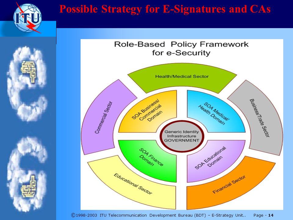 © 1998-2003 ITU Telecommunication Development Bureau (BDT) – E-Strategy Unit.. Page - 14 Possible Strategy for E-Signatures and CAs