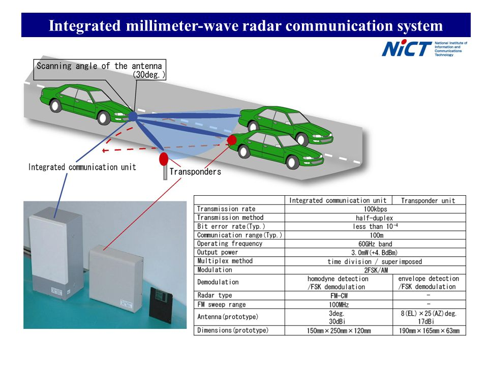 Integrated millimeter-wave radar communication system