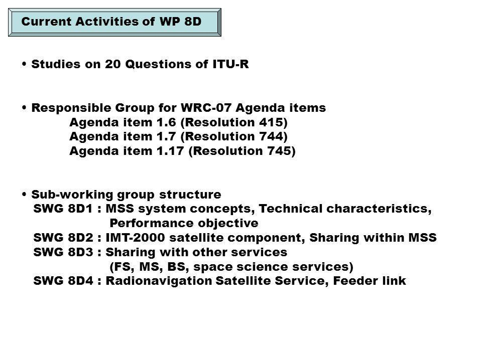 Current Activities of WP 8D Studies on 20 Questions of ITU-R Responsible Group for WRC-07 Agenda items Agenda item 1.6 (Resolution 415) Agenda item 1.7 (Resolution 744) Agenda item 1.17 (Resolution 745) Sub-working group structure SWG 8D1 : MSS system concepts, Technical characteristics, Performance objective SWG 8D2 : IMT-2000 satellite component, Sharing within MSS SWG 8D3 : Sharing with other services (FS, MS, BS, space science services) SWG 8D4 : Radionavigation Satellite Service, Feeder link