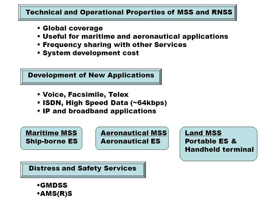 Voice, Facsimile, Telex ISDN, High Speed Data (~64kbps) IP and broadband applications Global coverage Useful for maritime and aeronautical applications Frequency sharing with other Services System development cost Technical and Operational Properties of MSS and RNSS Development of New Applications GMDSS AMS(R)S Distress and Safety Services Maritime MSS Ship-borne ES Aeronautical MSS Aeronautical ES Land MSS Portable ES & Handheld terminal