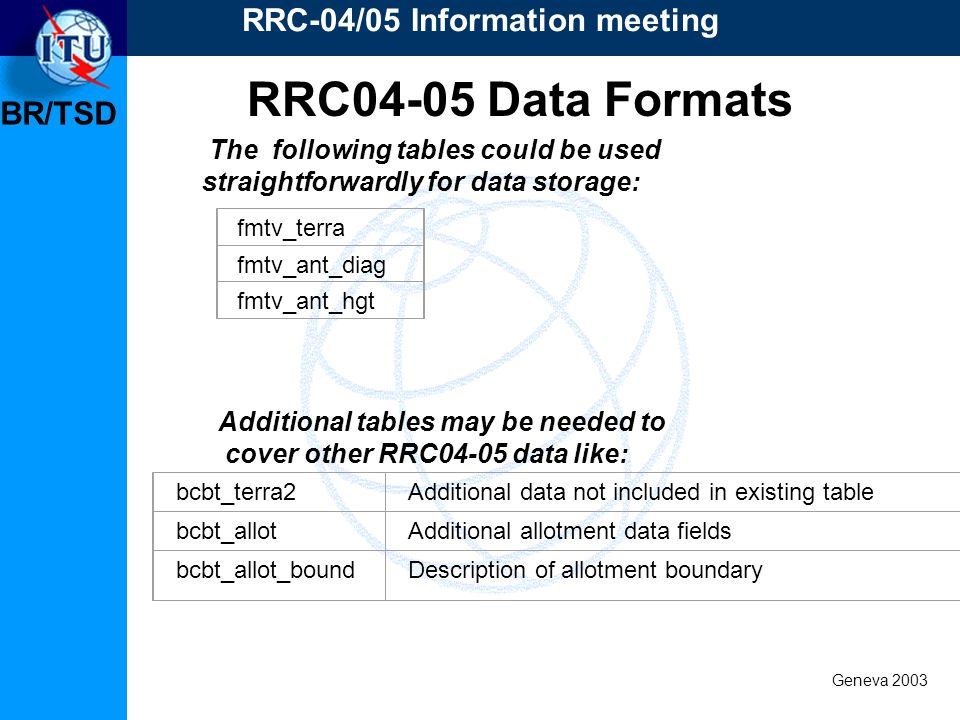 BR/TSD Geneva 2003 RRC-04/05 Information meeting RRC04-05 Data Formats The following tables could be used straightforwardly for data storage: fmtv_terra fmtv_ant_diag fmtv_ant_hgt Additional tables may be needed to cover other RRC04-05 data like: bcbt_terra2Additional data not included in existing table bcbt_allotAdditional allotment data fields bcbt_allot_boundDescription of allotment boundary