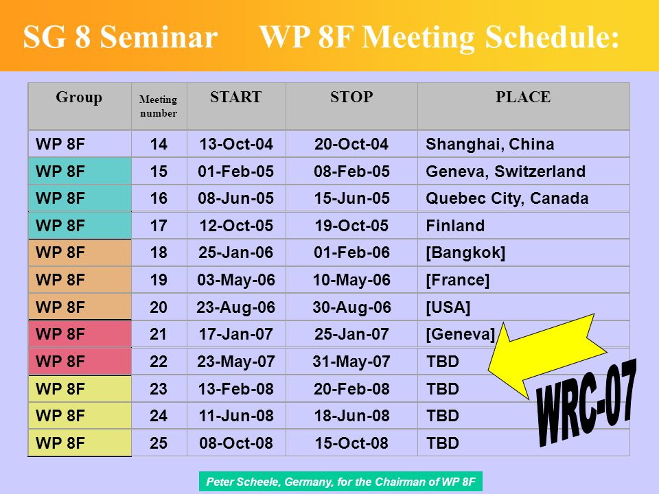 SG 8 SeminarWP 8F Meeting Schedule: Group Meeting number STARTSTOPPLACE WP 8F1413-Oct-0420-Oct-04Shanghai, China WP 8F1501-Feb-0508-Feb-05Geneva, Switzerland WP 8F1608-Jun-0515-Jun-05Quebec City, Canada WP 8F1712-Oct-0519-Oct-05Finland WP 8F1825-Jan-0601-Feb-06[Bangkok] WP 8F1903-May-0610-May-06[France] WP 8F2023-Aug-0630-Aug-06[USA] WP 8F2117-Jan-0725-Jan-07[Geneva] WP 8F2223-May-0731-May-07TBD WP 8F2313-Feb-0820-Feb-08TBD WP 8F2411-Jun-0818-Jun-08TBD WP 8F2508-Oct-0815-Oct-08TBD