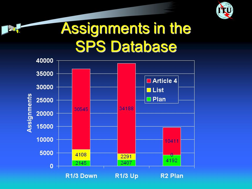 Assignments in the SPS Database