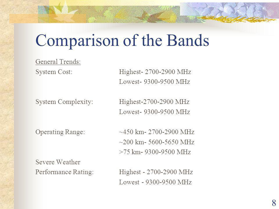 8 Comparison of the Bands General Trends: System Cost: Highest- 2700-2900 MHz Lowest- 9300-9500 MHz System Complexity: Highest-2700-2900 MHz Lowest- 9300-9500 MHz Operating Range:~450 km- 2700-2900 MHz ~200 km- 5600-5650 MHz >75 km- 9300-9500 MHz Severe Weather Performance Rating:Highest - 2700-2900 MHz Lowest - 9300-9500 MHz