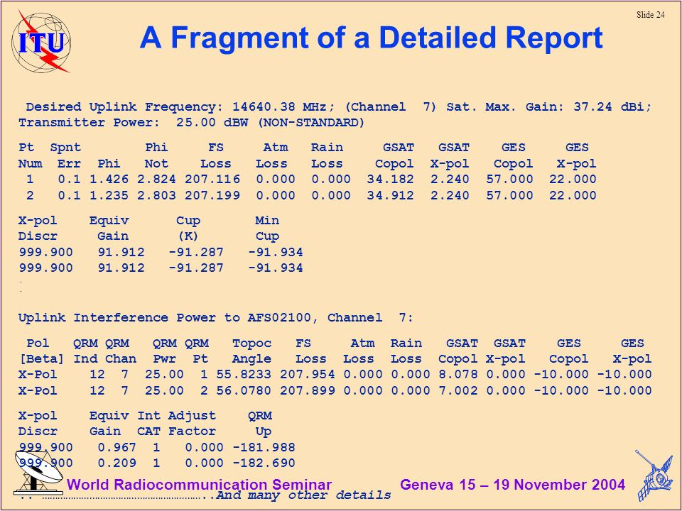 Slide 24 World Radiocommunication Seminar Geneva 15 – 19 November 2004 A Fragment of a Detailed Report Desired Uplink Frequency: 14640.38 MHz; (Channel 7) Sat.