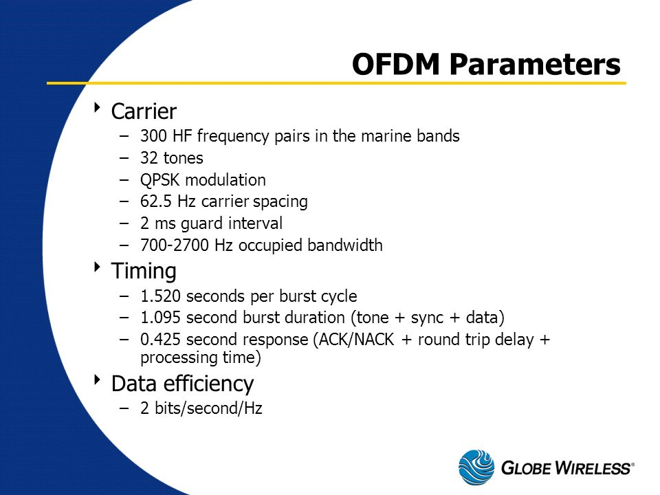 OFDM Parameters Carrier –300 HF frequency pairs in the marine bands –32 tones –QPSK modulation –62.5 Hz carrier spacing –2 ms guard interval –700-2700