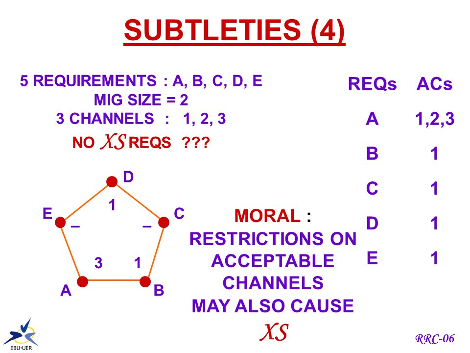 RRC-06 Interconnected MIG: size 7 (= 5 + 2 ) A1A1 B1B1 E1E1 C1C1 D1D1 R2R2 S2S2 Admin 1 Admin 2 Figure 2: interconnected MIGs MIG 2: size 2 MIG 1: size 5 SUBTLETIES (3) MORAL : INTERNAL SMALL MIGS MAY COMBINE TO EXTERNAL LARGE MIGS