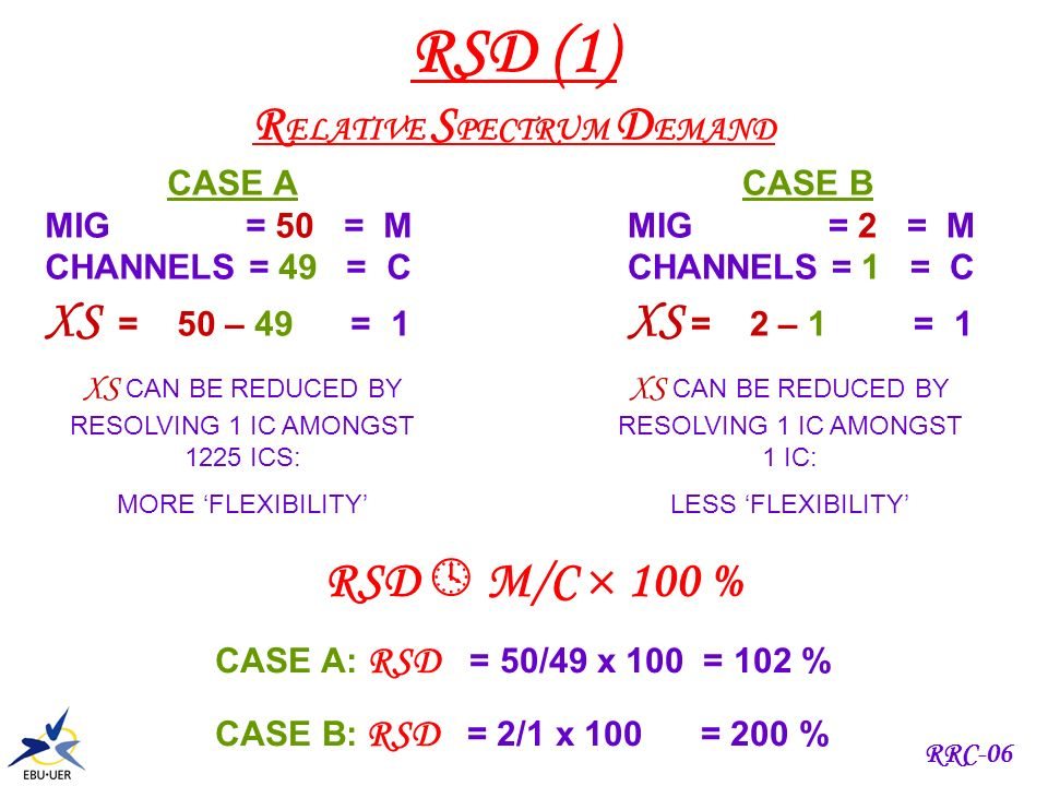 RRC-06 SUBTLETIES (5) CH 17 CH 18CH 19 5 6 7 1 2 3 4 MIG = 3 R5 R6 R7 1 AC R4 R3 R2 R1 1 AC MIG = 5 MIG = 4 PROBLEM XS = 2 PROBLEM XS = 3 LETS LOOK AT REQ NUMBER 5 MORAL : ADDING ACs CAN LEAD TO LARGER XS