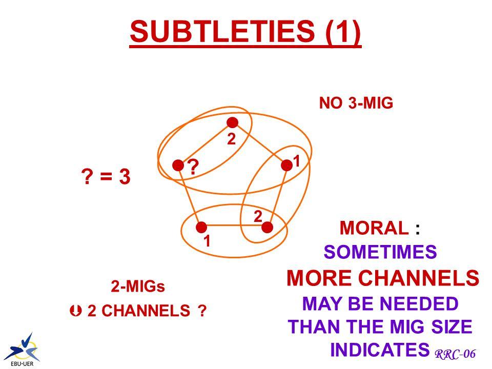 RRC-06 XS E X CES S DRAFT PLAN: BAND IV/V MIG SIZE = M = 358 # CHANNELS = C = 49 EXCESS = XS = M – C = 358 – 49 = 309 CASE B MIG = 4 ONLY 2 CHANNELS: