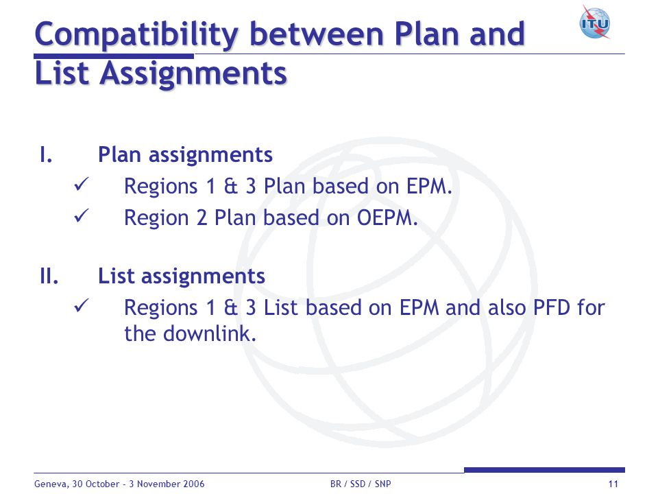 Geneva, 30 October - 3 November 2006 BR / SSD / SNP11 Compatibility between Plan and List Assignments I.Plan assignments Regions 1 & 3 Plan based on E