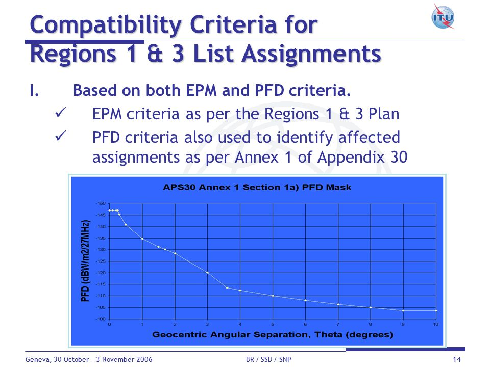 Geneva, 30 October - 3 November 2006 BR / SSD / SNP14 Compatibility Criteria for Regions 1 & 3 List Assignments I.Based on both EPM and PFD criteria.