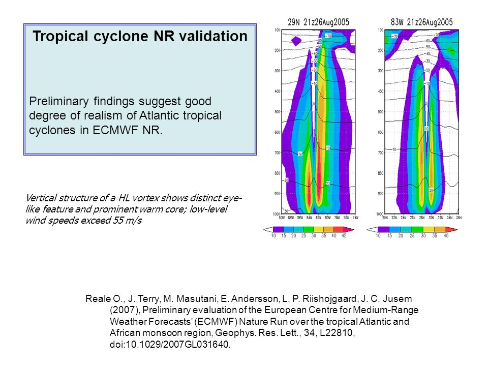 Vertical structure of a HL vortex shows distinct eye- like feature and prominent warm core; low-level wind speeds exceed 55 m/s Reale O., J. Terry, M.