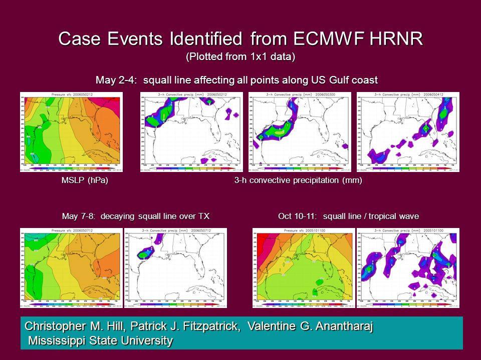 Case Events Identified from ECMWF HRNR (Plotted from 1x1 data) May 2-4: squall line affecting all points along US Gulf coast May 7-8: decaying squall line over TXOct 10-11: squall line / tropical wave MSLP (hPa)3-h convective precipitation (mm) MSLP (hPa)3-h convective precipitation (mm).