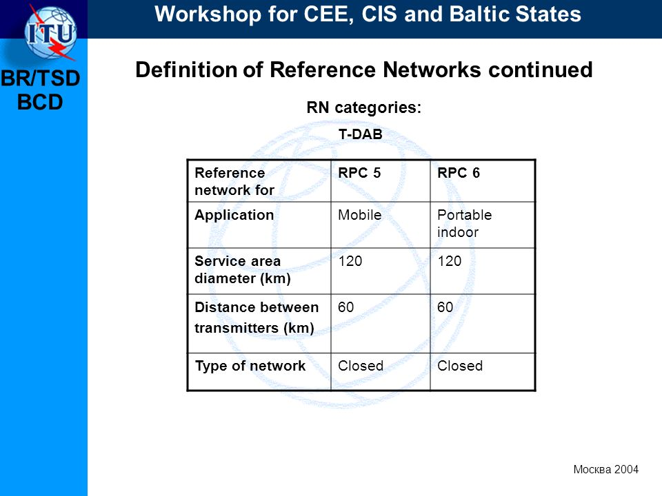 BR/TSD Москва 2004 Workshop for CEE, CIS and Baltic States BCD Definition of Reference Networks continued RN categories: Reference network for RPC 5RPC 6 ApplicationMobilePortable indoor Service area diameter (km) 120 Distance between transmitters (km) 60 Type of networkClosed T-DAB
