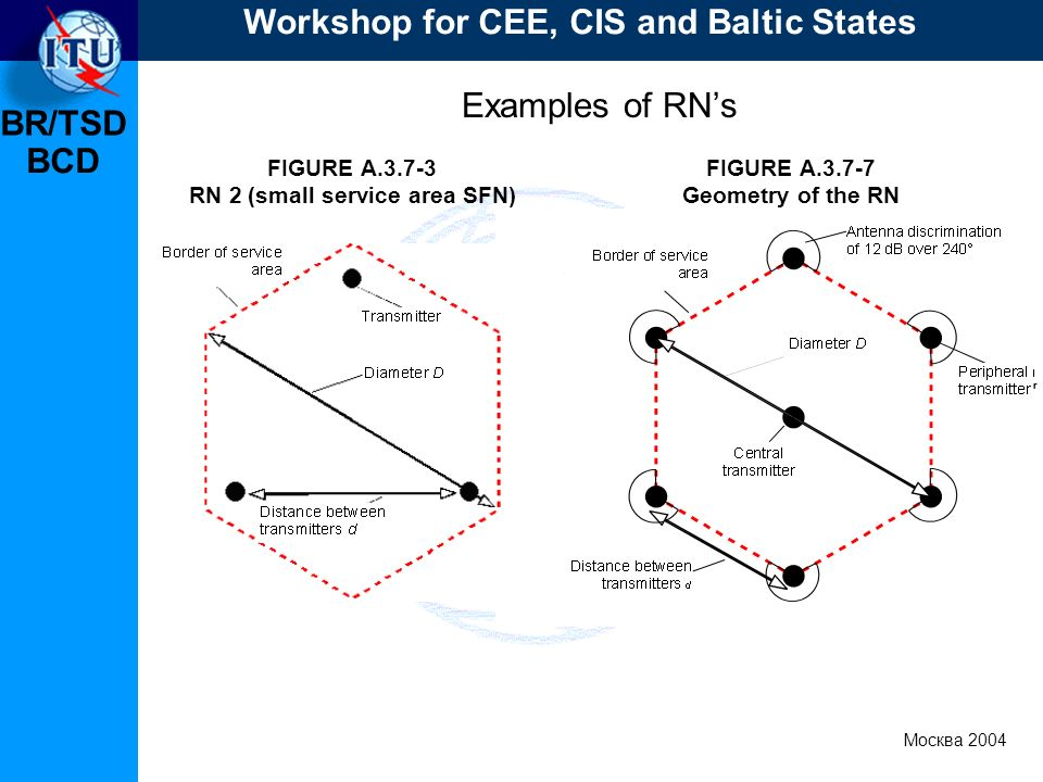 BR/TSD Москва 2004 Workshop for CEE, CIS and Baltic States BCD Examples of RNs FIGURE A.3.7-3 RN 2 (small service area SFN) FIGURE A.3.7-7 Geometry of the RN