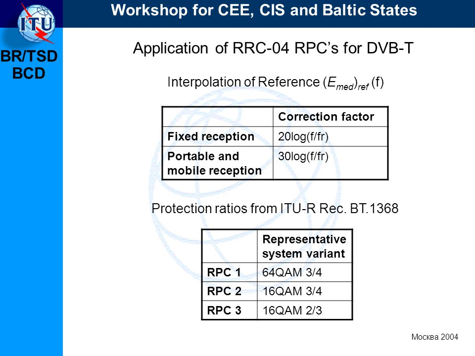 BR/TSD Москва 2004 Workshop for CEE, CIS and Baltic States BCD Application of RRC-04 RPCs for DVB-T Interpolation of Reference (E med ) ref (f) Correction factor Fixed reception20log(f/fr) Portable and mobile reception 30log(f/fr) Protection ratios from ITU-R Rec.