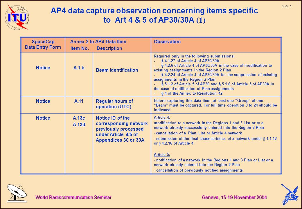 Slide 5 World Radiocommunication Seminar Geneva, 15-19 November 2004 AP4 data capture observation concerning items specific to Art 4 & 5 of AP30/30A (1) SpaceCap Data Entry Form Annex 2 to AP4 Data Item Item No.