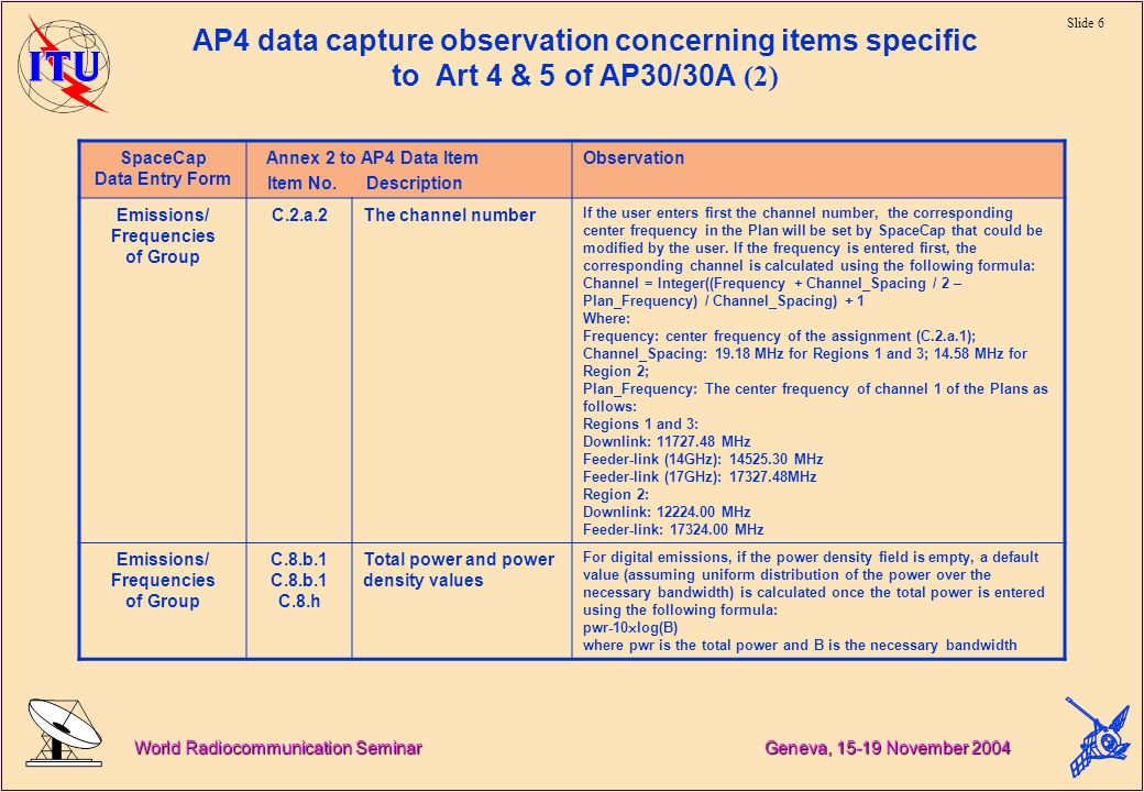 Slide 6 World Radiocommunication Seminar Geneva, 15-19 November 2004 AP4 data capture observation concerning items specific to Art 4 & 5 of AP30/30A (2) SpaceCap Data Entry Form Annex 2 to AP4 Data Item Item No.