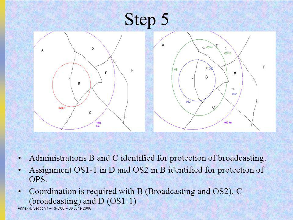 Annex 4, Section 1 – RRC06 – 06 June 2006 Step 5 Administrations B and C identified for protection of broadcasting. Assignment OS1-1 in D and OS2 in B