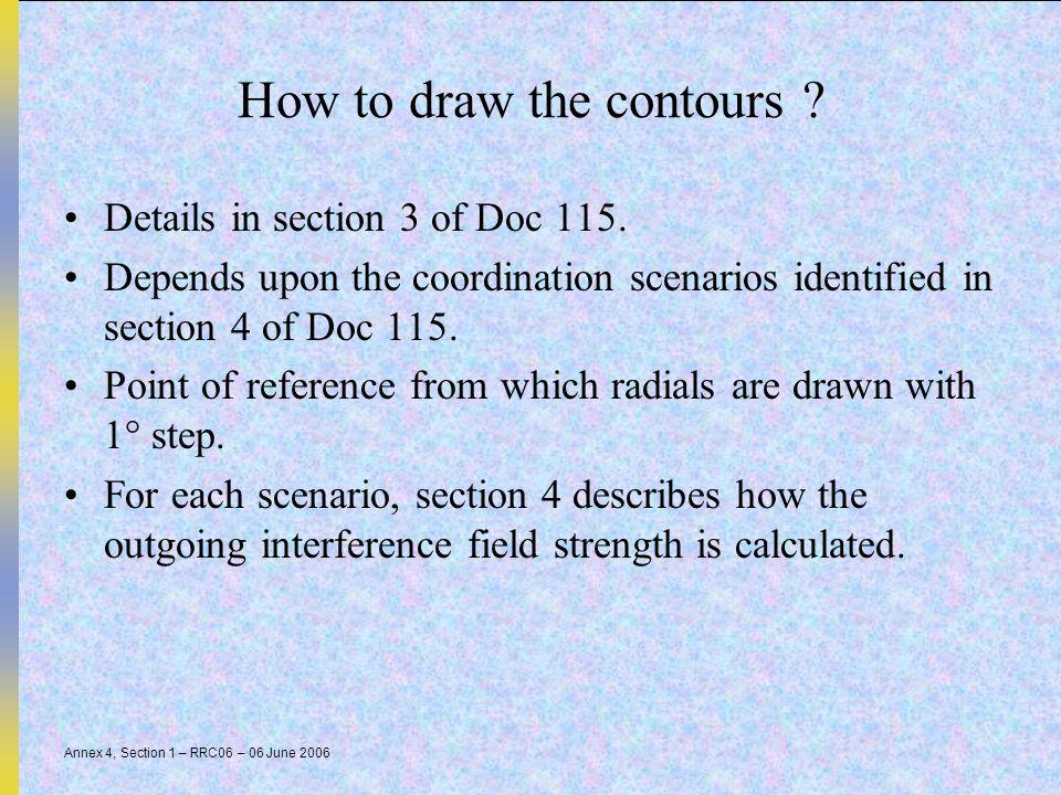 Annex 4, Section 1 – RRC06 – 06 June 2006 How to draw the contours ? Details in section 3 of Doc 115. Depends upon the coordination scenarios identifi