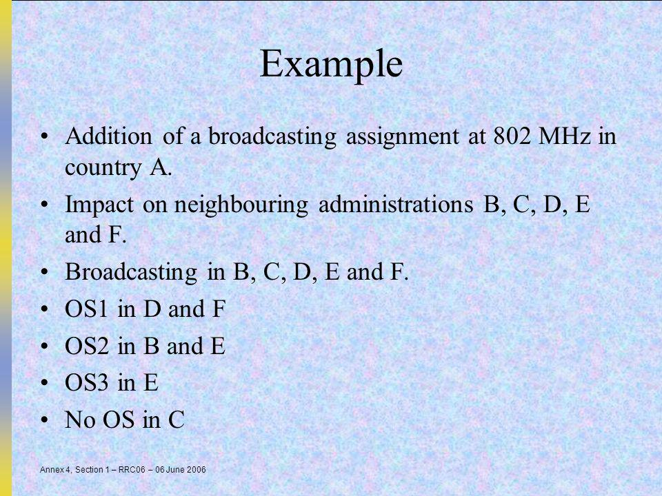 Annex 4, Section 1 – RRC06 – 06 June 2006 Example Addition of a broadcasting assignment at 802 MHz in country A. Impact on neighbouring administration