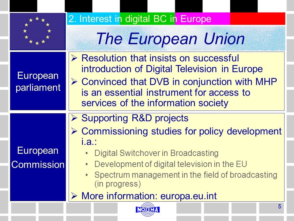 5 15 member states 10 new members 3 candidate members The European Union Resolution that insists on successful introduction of Digital Television in Europe Convinced that DVB in conjunction with MHP is an essential instrument for access to services of the information society Supporting R&D projects Commissioning studies for policy development i.a.: Digital Switchover in Broadcasting Development of digital television in the EU Spectrum management in the field of broadcasting (in progress) More information: europa.eu.int 2.