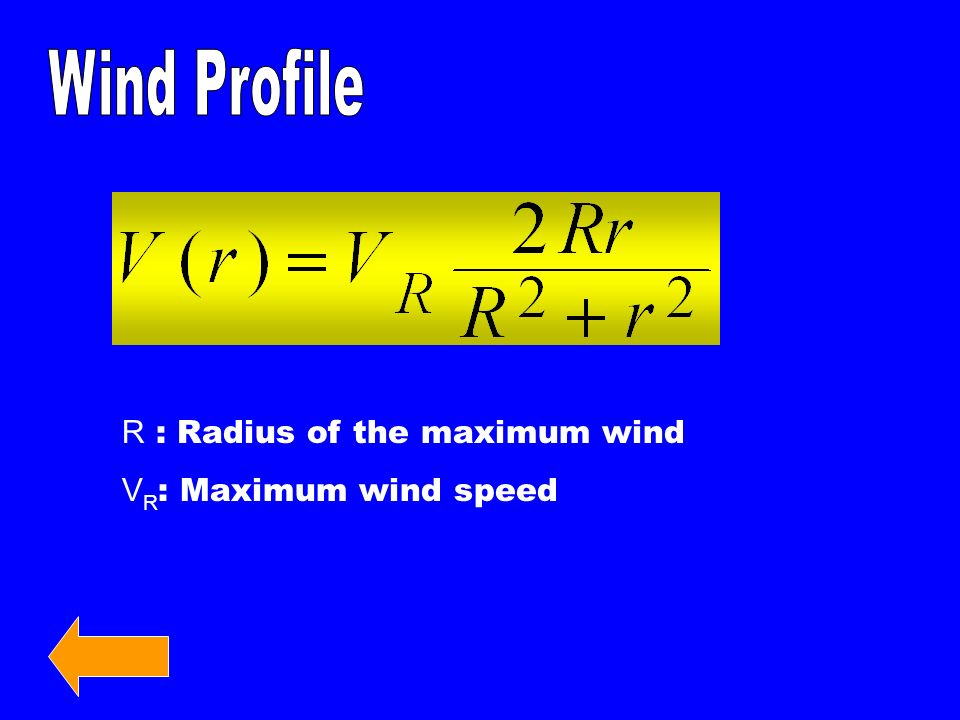 R : Radius of the maximum wind V R : Maximum wind speed