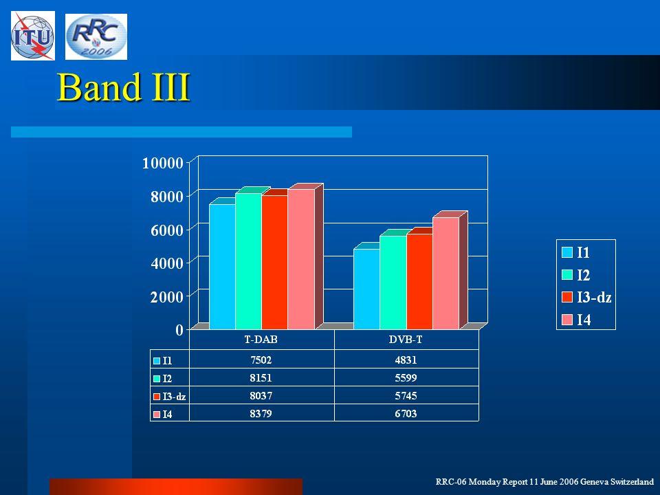 RRC-06 Monday Report 11 June 2006 Geneva Switzerland The Great Results! 94% 98% VHFUHF