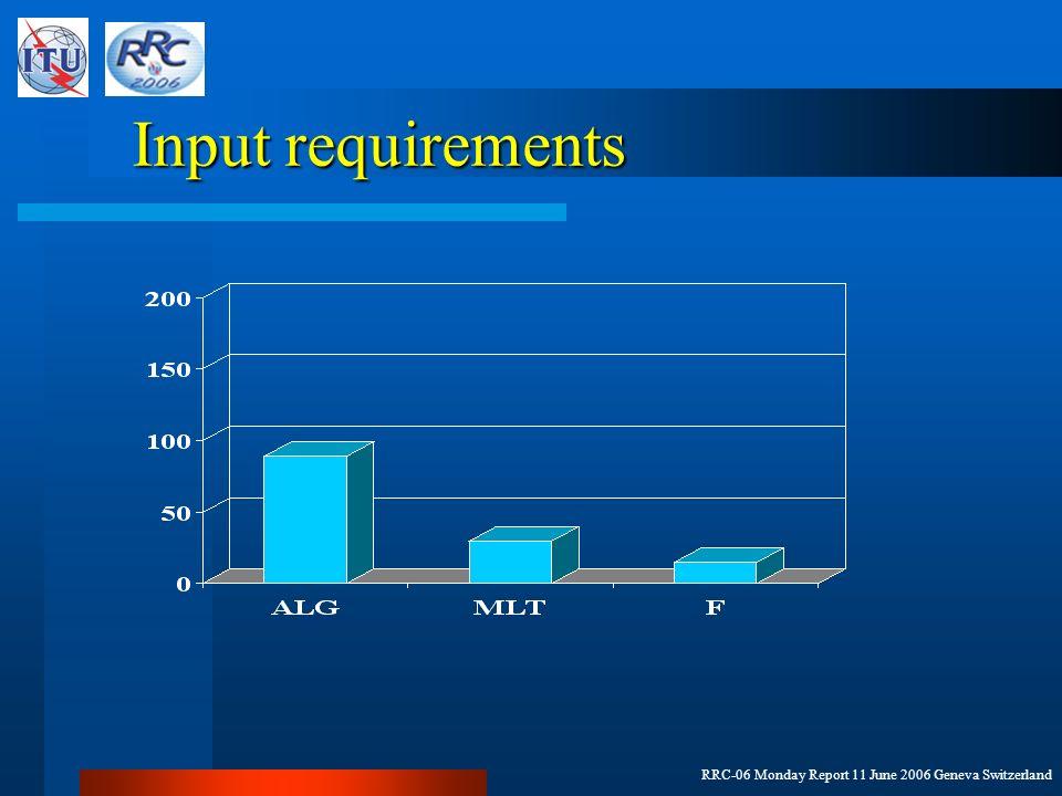 RRC-06 Monday Report 11 June 2006 Geneva Switzerland Input requirements