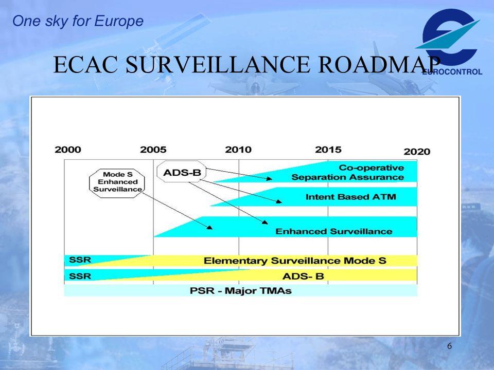 6 ECAC SURVEILLANCE ROADMAP