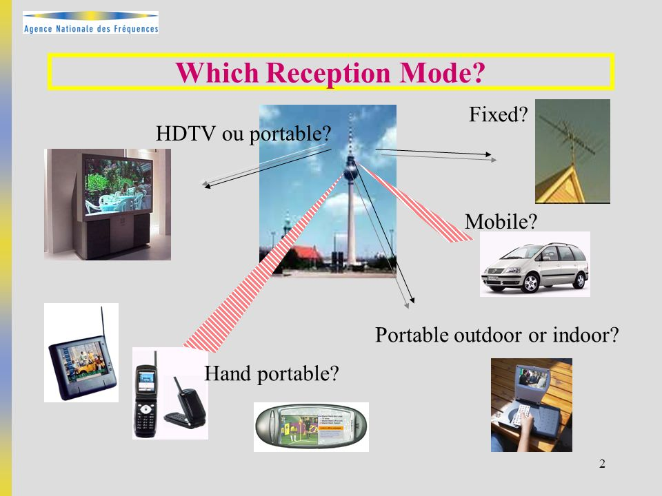 2 Which Reception Mode? Hand portable? Portable outdoor or indoor? Mobile? Fixed? HDTV ou portable?