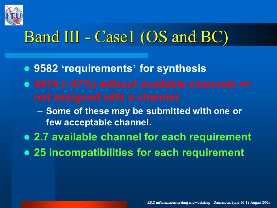 RRC information meeting and workshop - Damascus, Syria 16-18 August 2005 Band III - Case1 (OS and BC) 9582 requirements for synthesis 4474 (~47%) without available channels => not assigned with a channel.