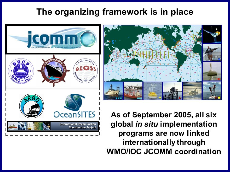 As of September 2005, all six global in situ implementation programs are now linked internationally through WMO/IOC JCOMM coordination The organizing framework is in place
