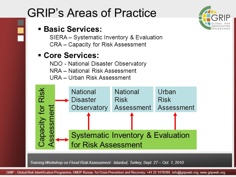 GRIP - Global Risk Identification Programme, UNDP Bureau for Crisis Prevention and Recovery, +41 22 9178399, info@gripweb.org, www.gripweb.org Training Workshop on Flood Risk Assessment - Istanbul, Turkey, Sept.