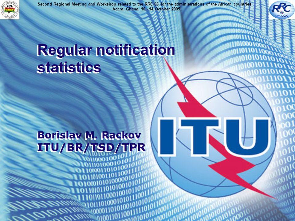 Regular notification statistics - Borislav M.