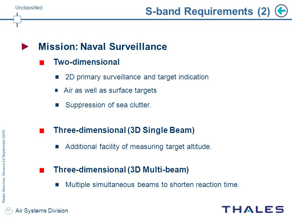 10 Radar Seminar, Geneva 24 September 2005 Unclassified Air Systems Division S-band Requirements (1) Mission: Military Air Traffic Control Civil ATC R