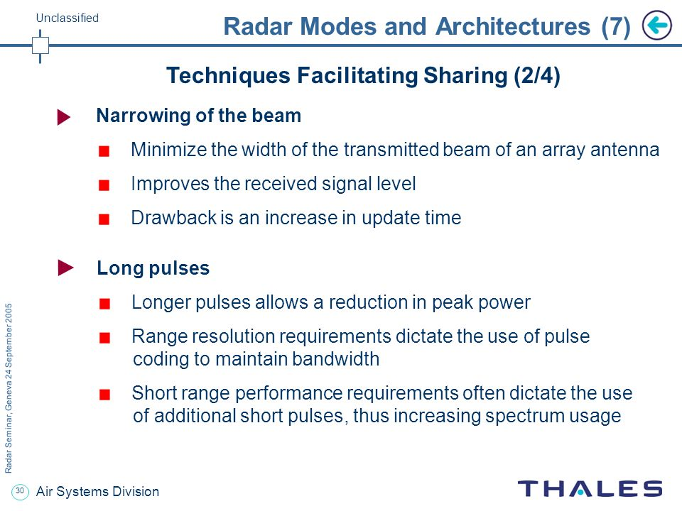 29 Radar Seminar, Geneva 24 September 2005 Unclassified Air Systems Division Radar Modes and Architectures (6) Techniques Facilitating Sharing (1/4) R