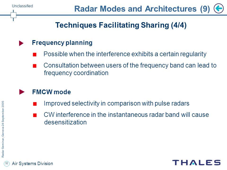 31 Radar Seminar, Geneva 24 September 2005 Unclassified Air Systems Division Radar Modes and Architectures (8) Techniques Facilitating Sharing (3/4) L