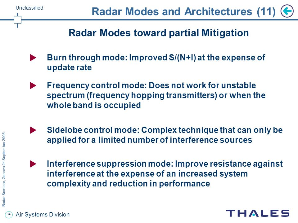 33 Radar Seminar, Geneva 24 September 2005 Unclassified Air Systems Division Radar Modes and Architectures (10) Radar Modes toward full Mitigation Rad