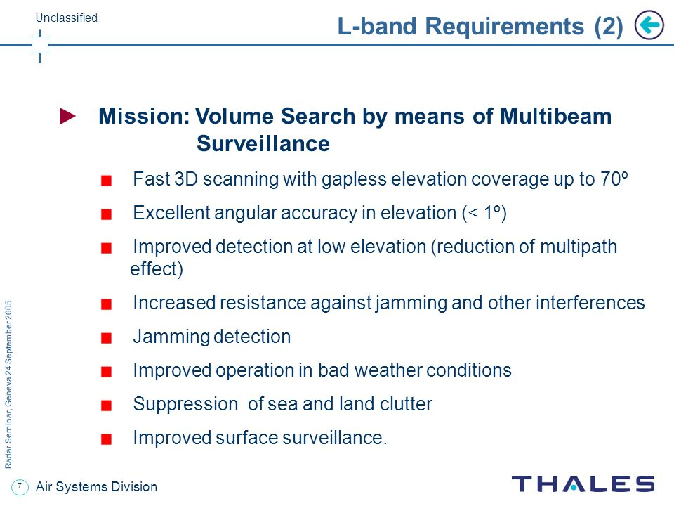 6 Radar Seminar, Geneva 24 September 2005 Unclassified Air Systems Division L-band Requirements (1) Mission: Long Range Air Defence Long range detecti