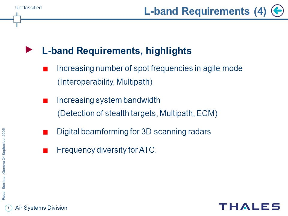 8 Radar Seminar, Geneva 24 September 2005 Unclassified Air Systems Division L-band Requirements (3) An example of a naval Volume Search Radar