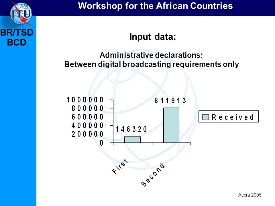 BR/TSD Accra 2005 BCD Workshop for the African Countries Administrative declarations: Between digital broadcasting requirements only Input data: