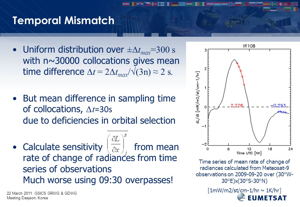22 March 2011: GSICS GRWG & GDWG Meeting Daejeon, Korea Temporal Mismatch Uniform distribution over ±t max =300 s with n~30000 collocations gives mean time differencet = 2t max /(3n) 2 s.