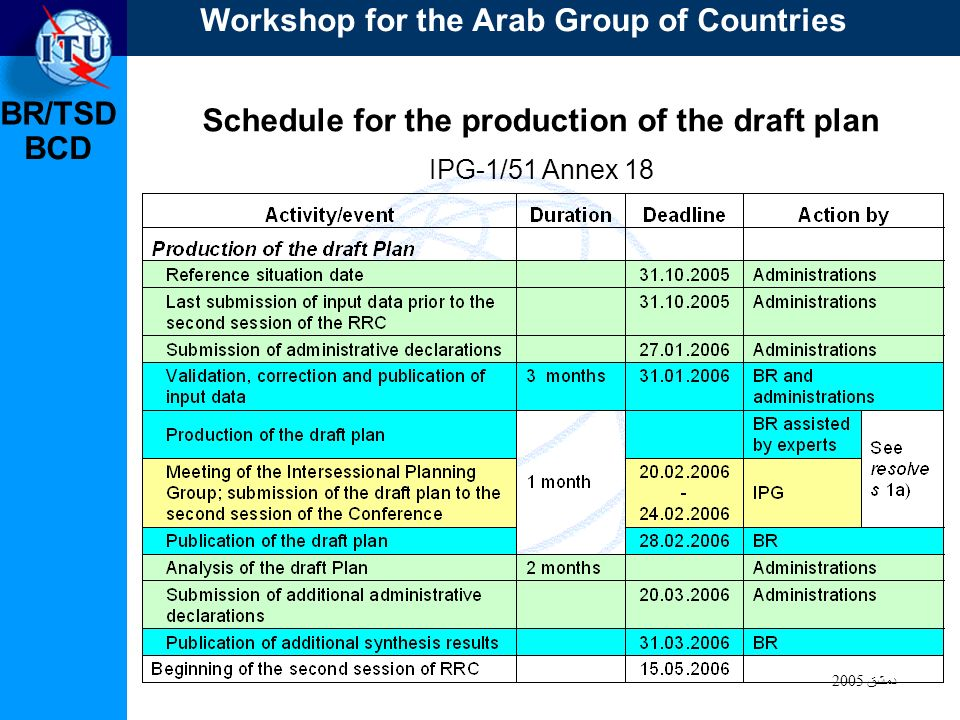 BR/TSD دمشق 2005 BCD Schedule for the production of the draft plan IPG-1/51 Annex 18 Workshop for the Arab Group of Countries
